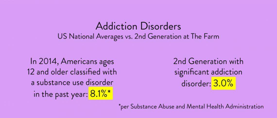 addiction-cannabis-survey_0.png.jpeg