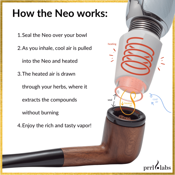 Diagrams_of_how_the_Neo_works_2_600x600.png