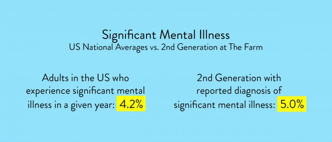 mental-illness-cannabis-survey.png.jpeg