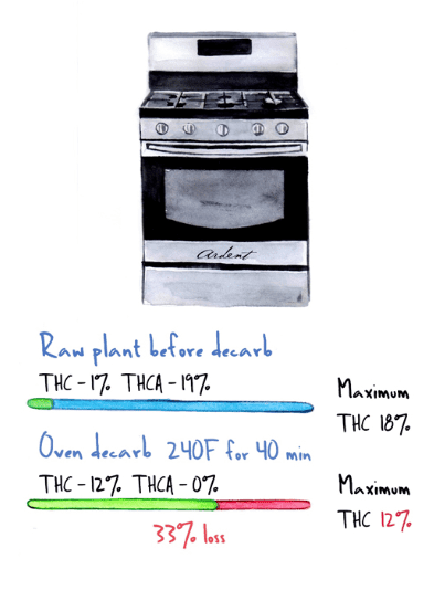 oven-decarb.png