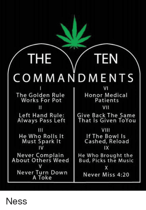 the-ten-commandments-vi-the-golden-rule-honor-medical-works-5406016.png